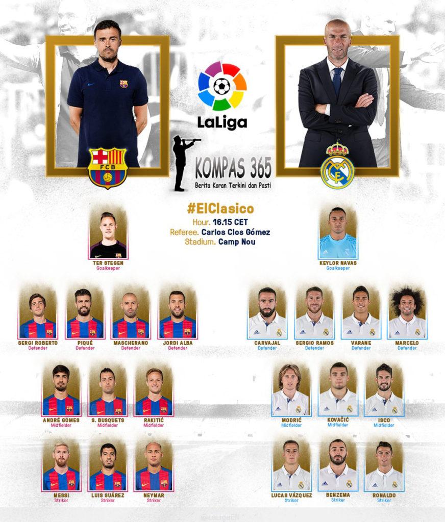 Line Up Barcelona VS Real Madrid (03/12/2016)